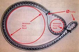 Timing Belt Handling