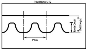 PowerGrip GT2 Timing Belt Tooth Profile