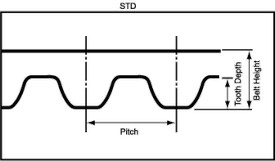 STD Timing Belt Tooth Profile