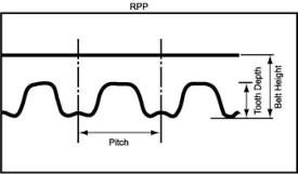 RPP Timing Belt Tooth Profile
